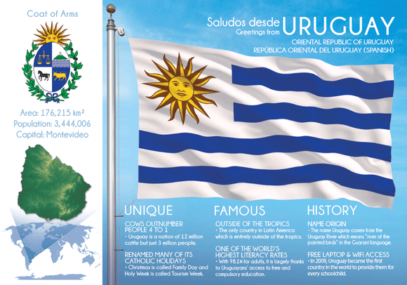 South America | URUGUAY - FW (country No. 132) - top quality approved by www.postcardsmarket.com specialists