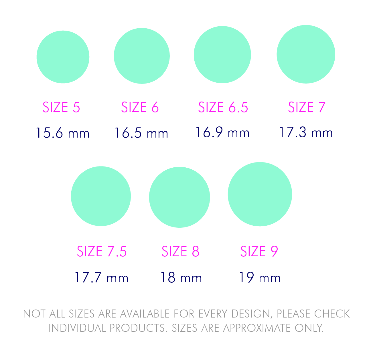 Jet Set Candy Ring Sizes