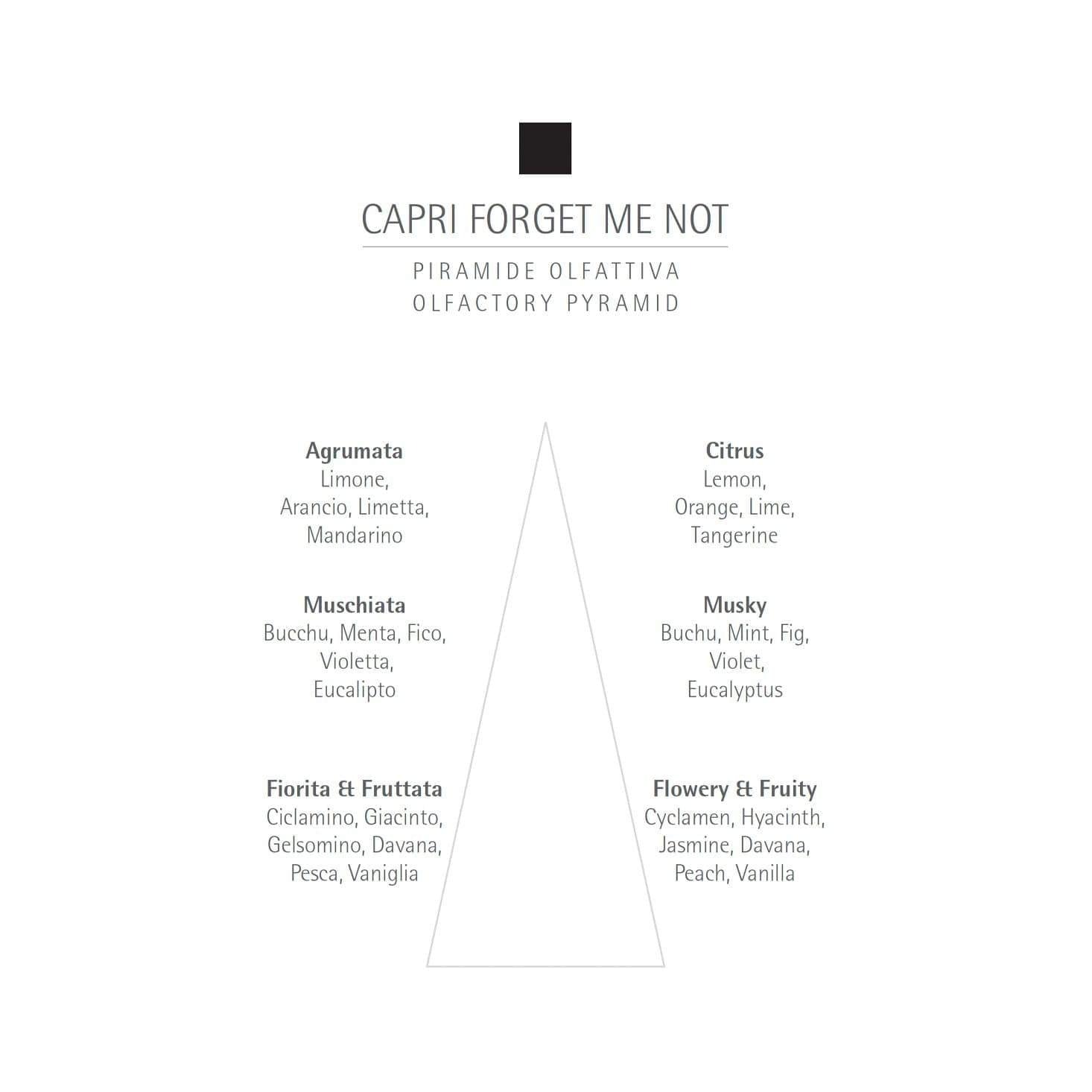 CARTHUSIA Capri Forget Me Not Eau de Parfum - 50ml