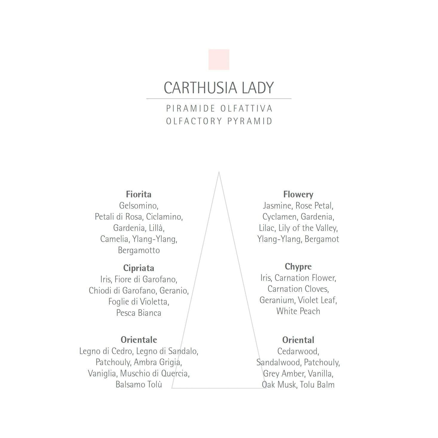 CARTHUSIA Carthusia Lady Eau de Parfum - 100ml