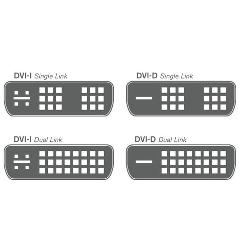 Help Index for DVI Cables & Adapters