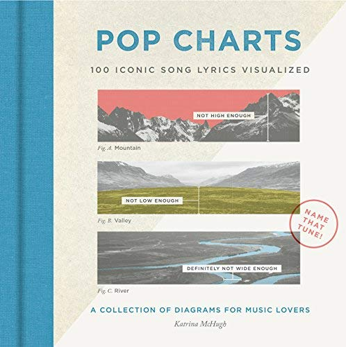 Pop Charts hardcover - Mix Home Mercantile