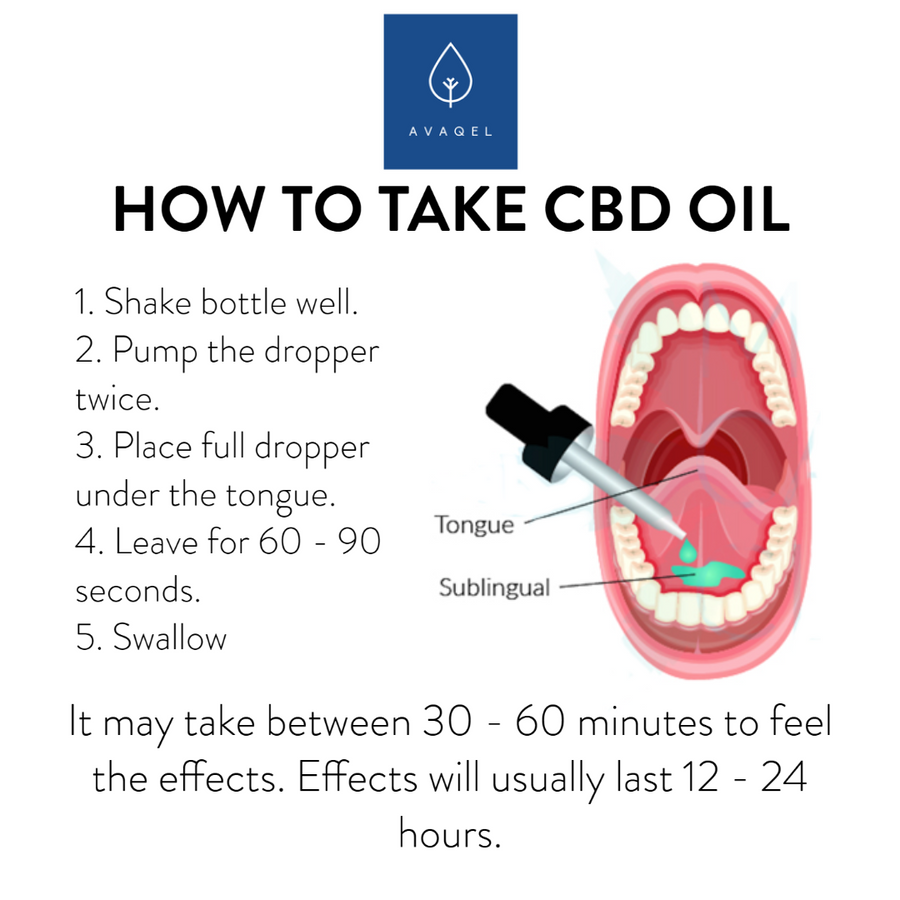 Kosher CBD oil - 750mg - Kosher CBD