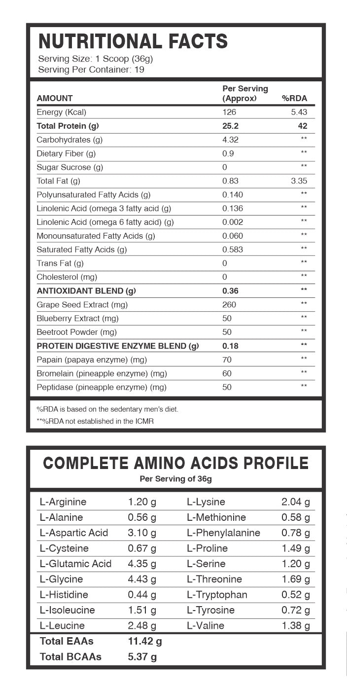 Nutrazee Plant Protein Supplement Facts