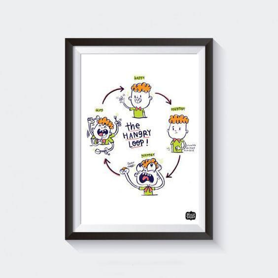 Prints - Hangry Loop Wall Art