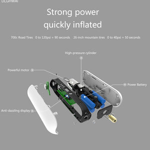 Intelligent Rechargeable Portable Tire Bike Pump Pressure Electric