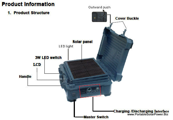 Custom Payment Link for Chris A - LiPo 50/50 Portable Solar Power Generator System