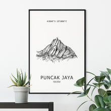 Load image into Gallery viewer, Puncak Jaya Seven Summits Poster