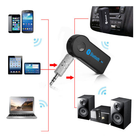 Image of AUX to Bluetooth Converter