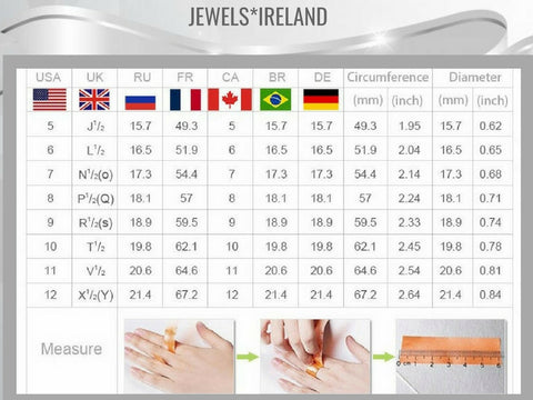 Jewels*Ireland ringsize chart