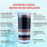 Aimex 8 Stage Water Filter BPA Free 3 Pack - Ozstar.com.au