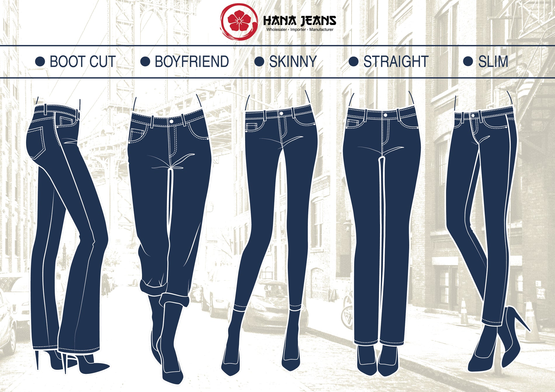 "Difference in ""cuts"" and styles of Denim Jeans"
