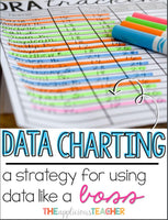 Data Charting- Using Your Classroom Data Like a Boss
