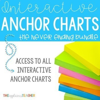 Interactive Anchor Charts Never Ending Bundle