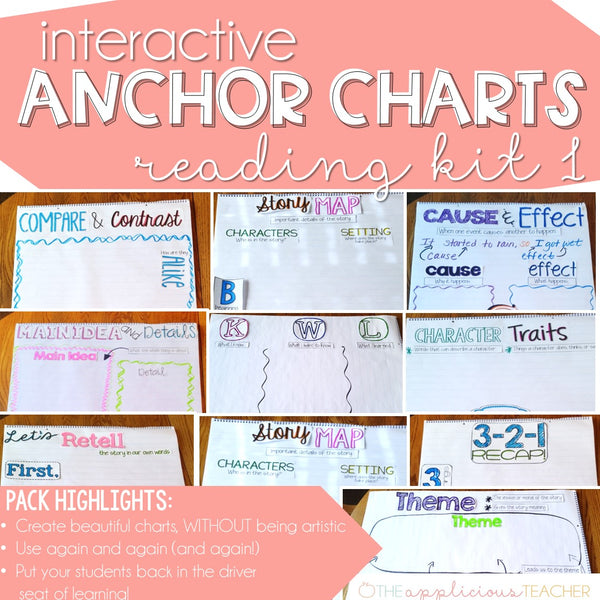 Interactive Anchor Charts: Reading Strategies 1