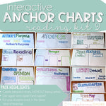 Interactive Anchor Charts: Reading Strategies 2