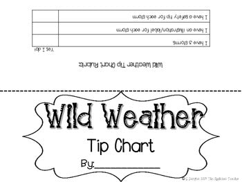 Wild Weather Tip Chart