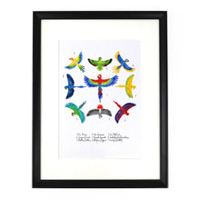 Load image into Gallery viewer, Psittacidae Parrot Art Print