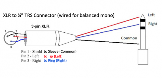 trs jack wiring diagram balanced xlr female to 1 4 trs audio cables with neutrik  balanced xlr female to 1 4 trs audio