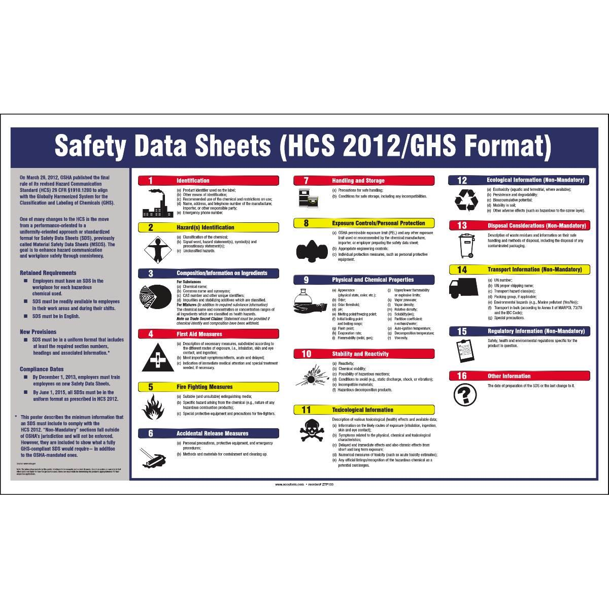 Right To Know Plastic Safety Data Sheet Poster Gempler S