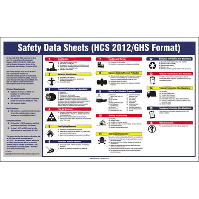 Right-to-Know Plastic Safety Data Sheet Poster
