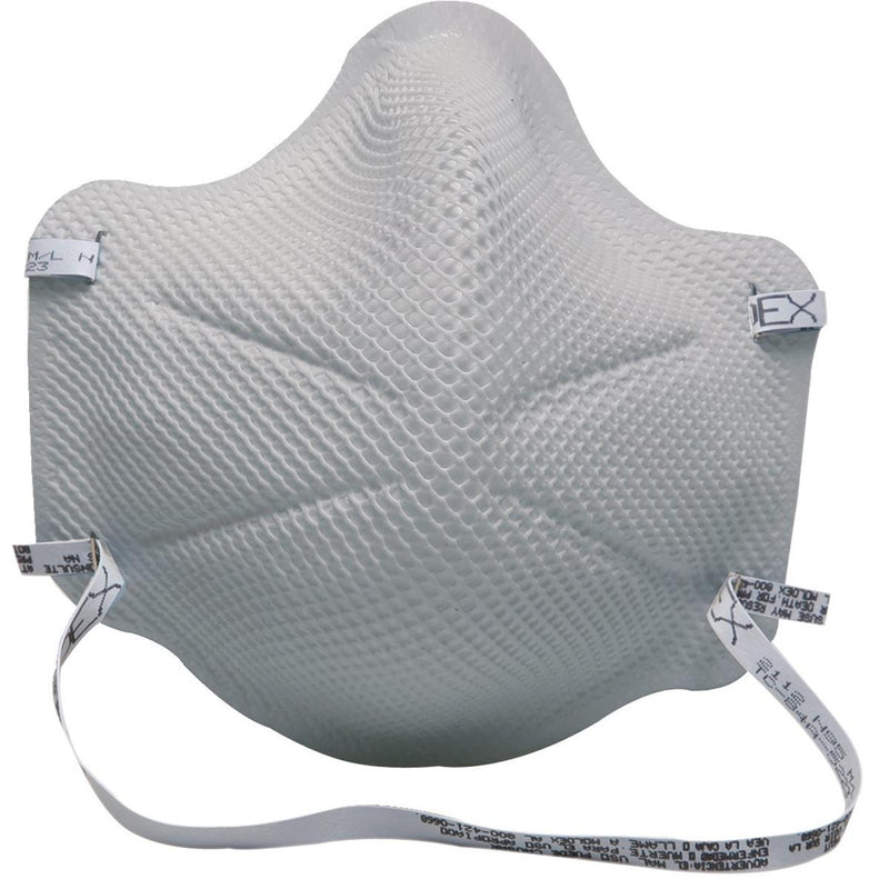 FastFit™ N95 Flat Fold Respirator and Surgical Mask