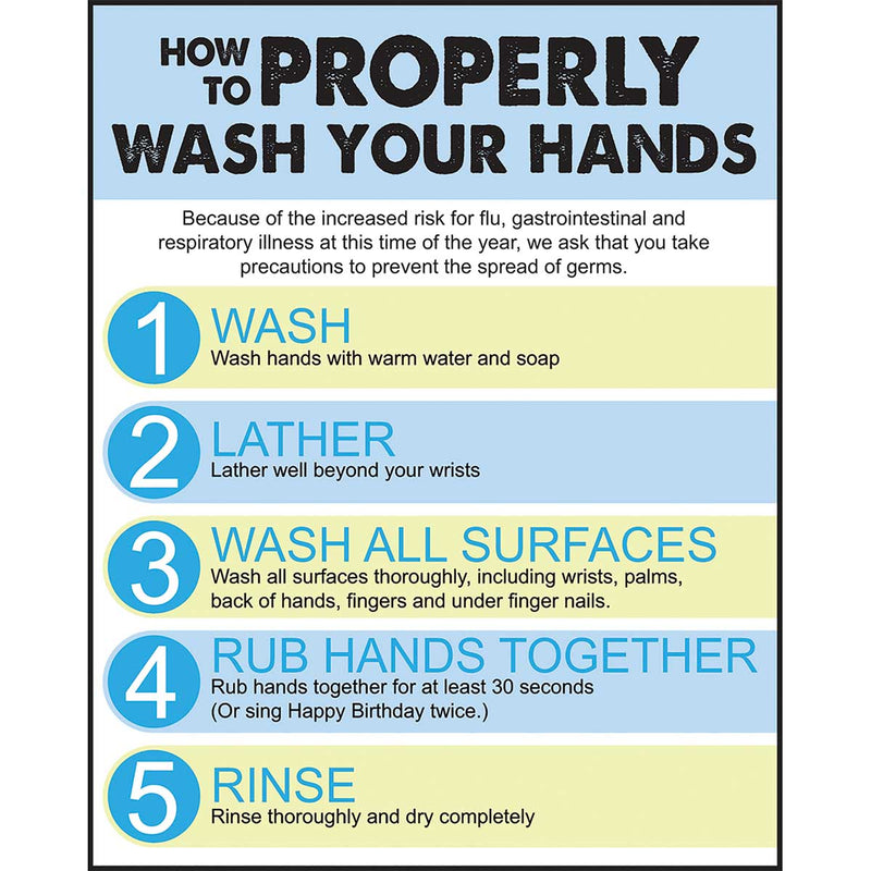 "Safety Poster: How To Properly Wash Your Hands - 22"" x 17"""