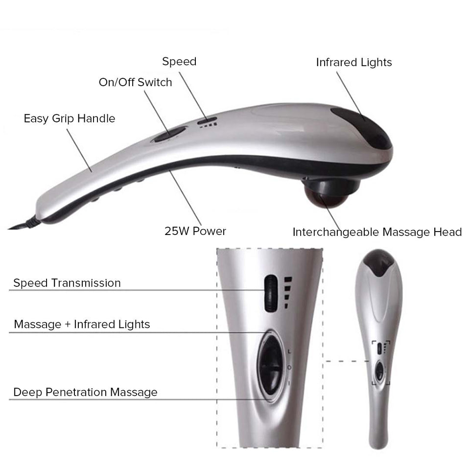SOGA 2X Hand Held Full Body Massager Shoulder Back Leg Pain Therapy