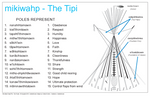 Tipi Poster (Woodland Cree TH)