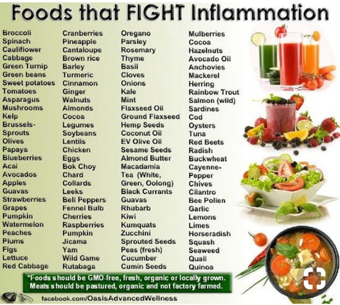 Anit Inflammatory Foods List
