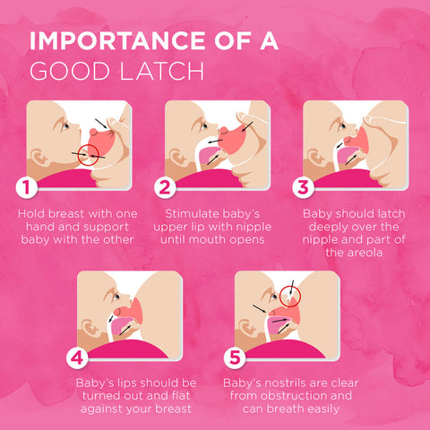 Importance of a good latch