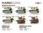 Rugged Series Mag Mallard