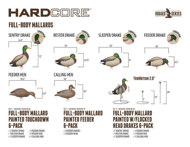 Rugged Full Body Mallard Feeder Pack