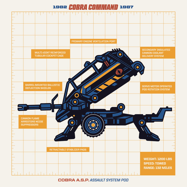 "Jeffrey Everett ""COBRA: ASP"" Print"