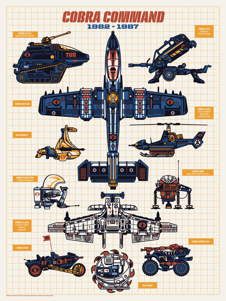"Jeffrey Everett ""COBRA Commanded"" Print"
