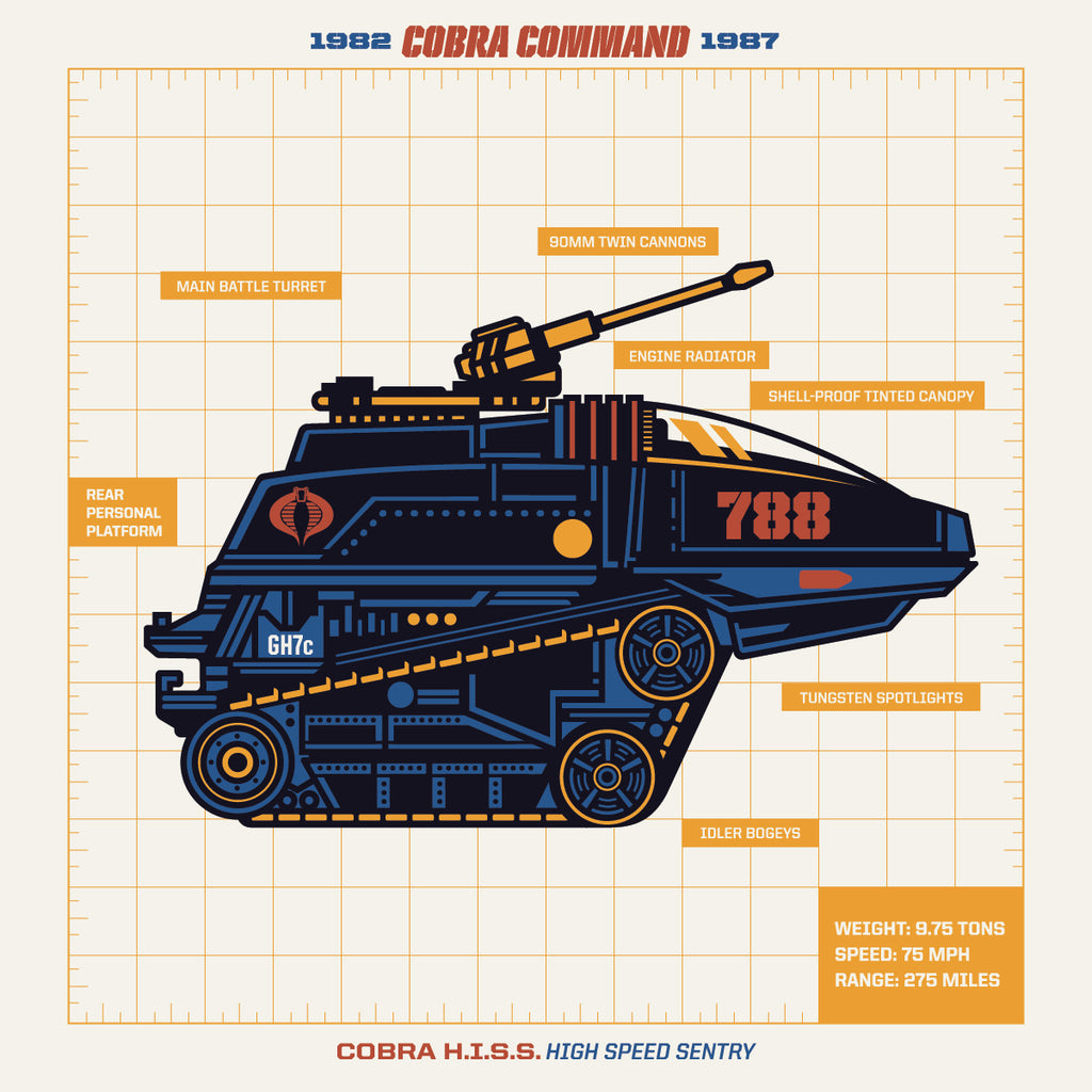 "Jeffrey Everett ""COBRA: HISS"" Print"