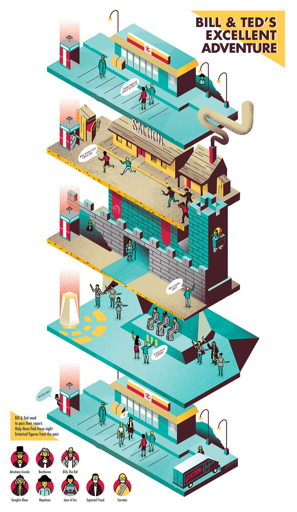 "Tony Bui ""Bill & Ted's Excellent History Report"" Print"