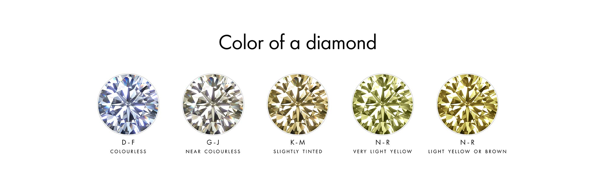 types of diamonds color