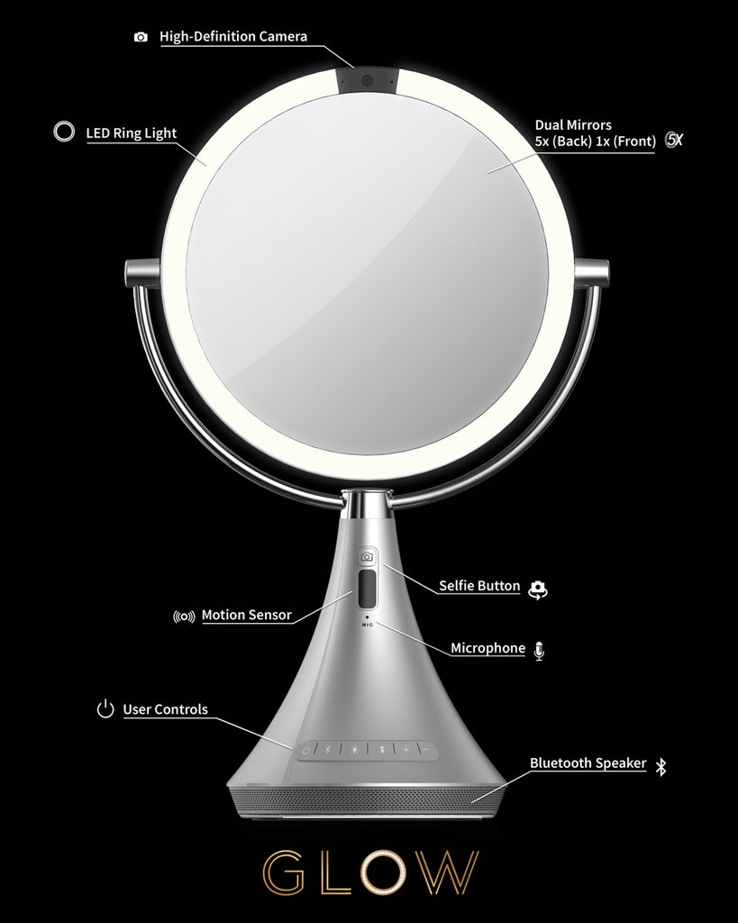 Nuvelon GLOW <br> Vanity Mirror Cam