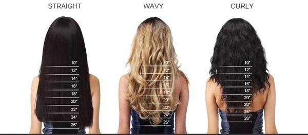 Shoulder Length Middle Part Hairstyle Women's Body Wave Synthetic Hair Capless Wigs Natural Looking 18Inch