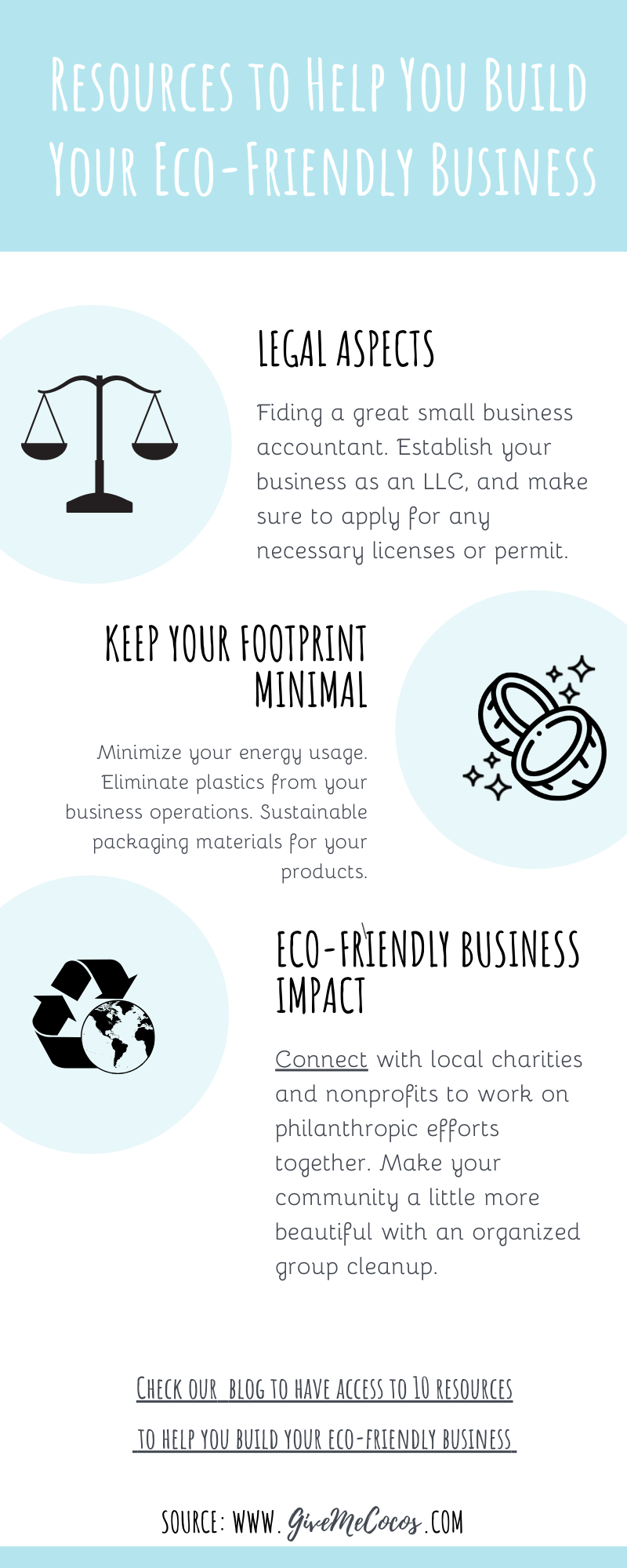 How To Build An Eco-Friendly Business