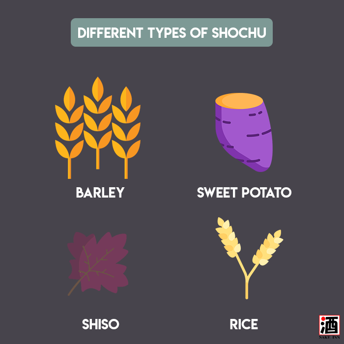Sake Inn Shochu Guide Different types of shochu