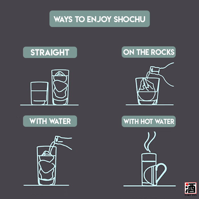 Sake Inn Shochu Guide Ways to Enjoy Shochu