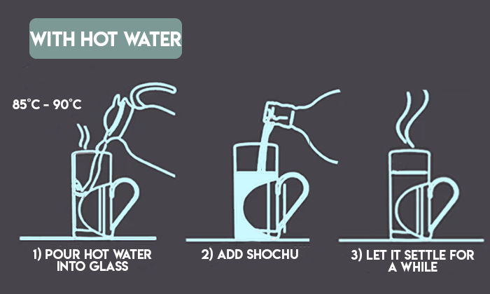 Sake Inn Shochu Guide: Ways to drink shochu: With Hot Water