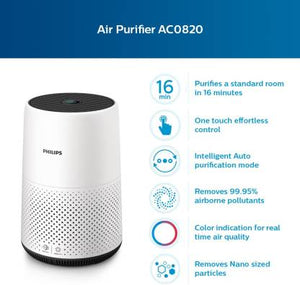 Philips AC0820/20 Portable Room Air Purifier  (White) - IndiaCliq