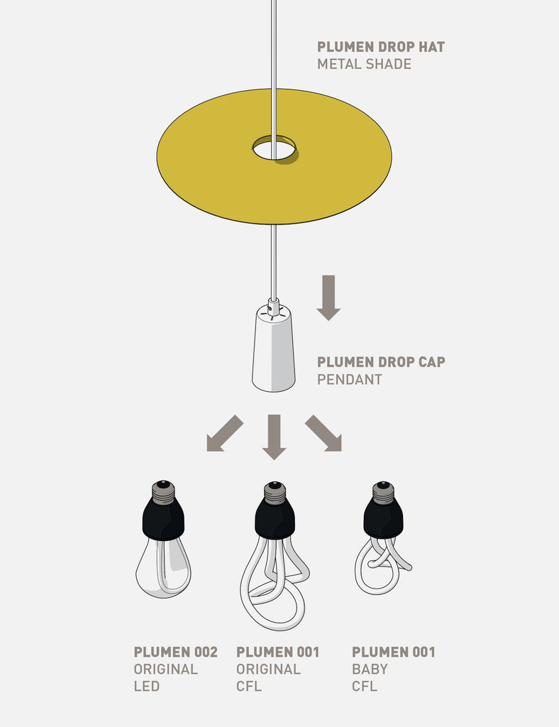 Black Drop Hat Lamp Shade Set with Plumen 002 LED Bulb