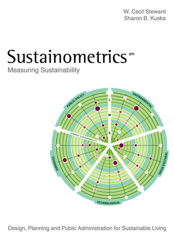 Sustainometrics: Measuring Sustainability