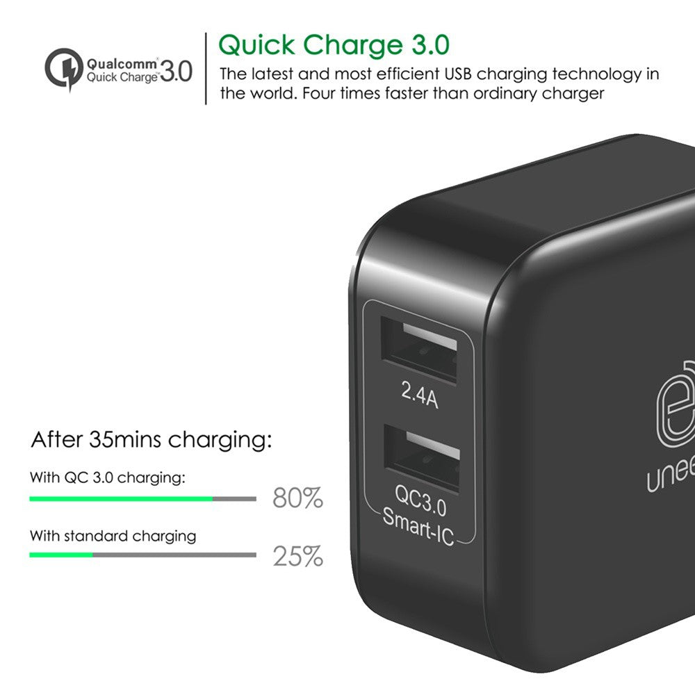 UNEED Dual USB Smart Wall Charger Qualcomm Quick Charge 3.0