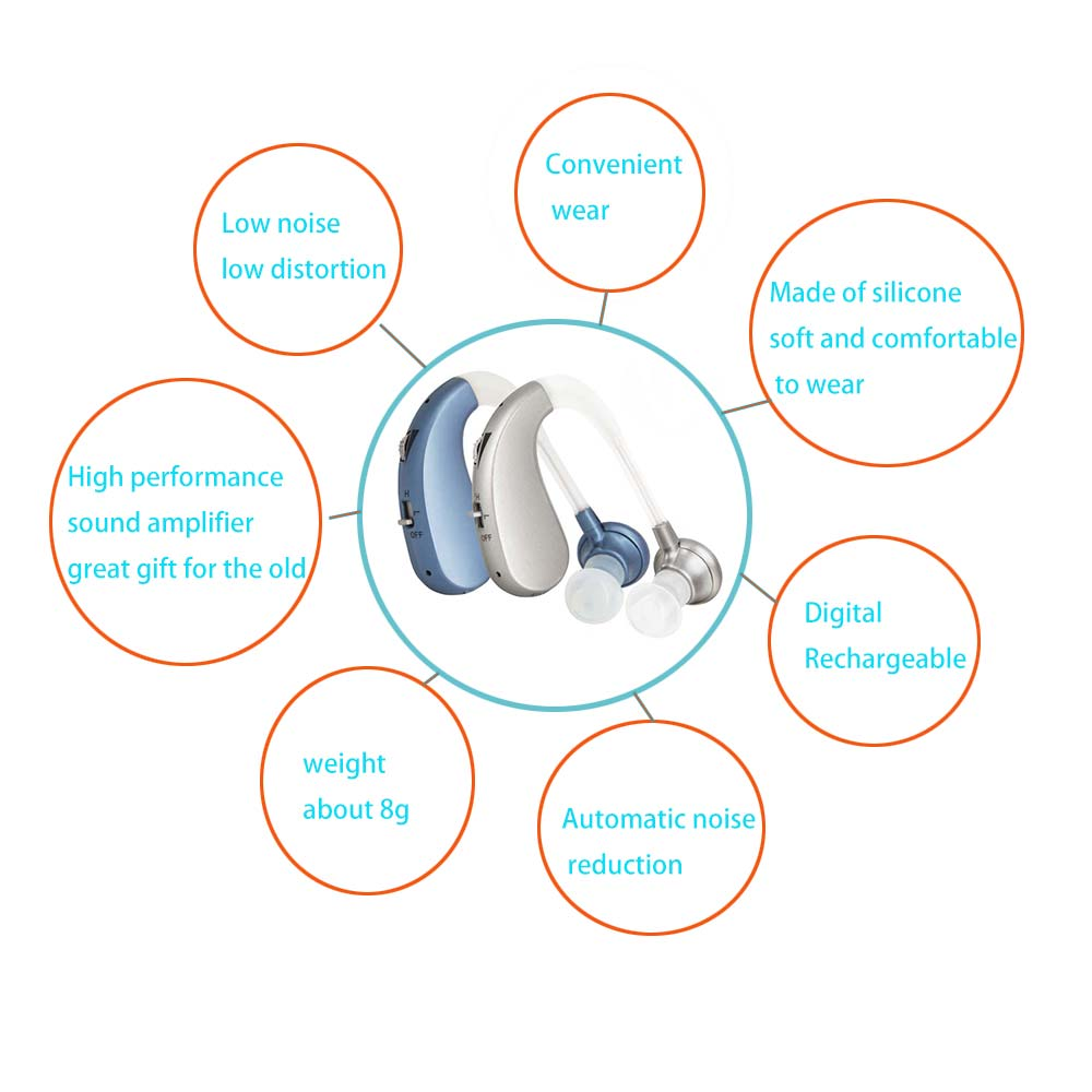 High Quality Digital Invisible Hearing Aid Aids Behind The Ears Portable Wireless Rechargeable Ear Sound Amplifier