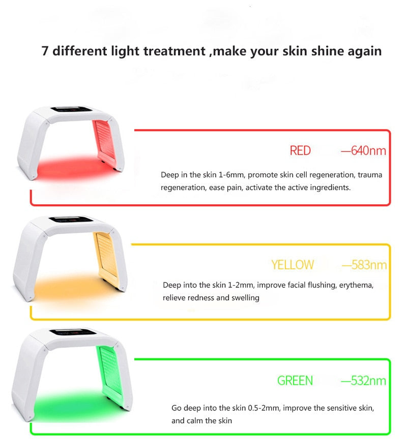 Professional Photon PDT Led Light Facial Mask Machine 7 Colors Acne Treatment Face Whitening Skin Rejuvenation Light Therapy